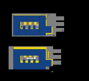 Schématisation du fonctionnement d'une serrure à double panneton: les dents de la clé alignent les lamelles de façon à permettre le mouvement du pivot solidaire du pêne.