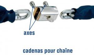 cadenas-pour-chaine